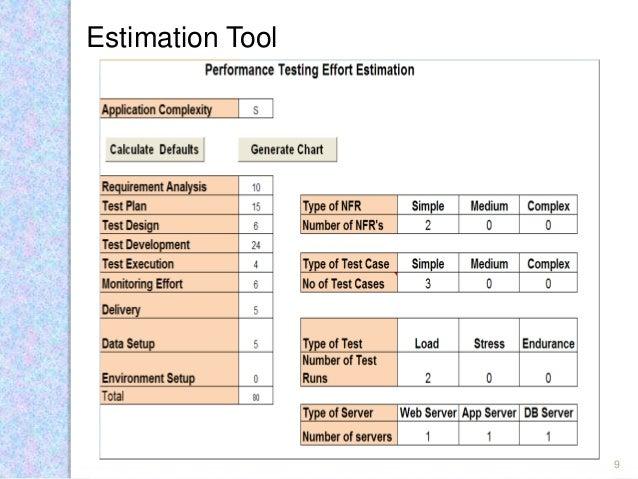 estimation templates