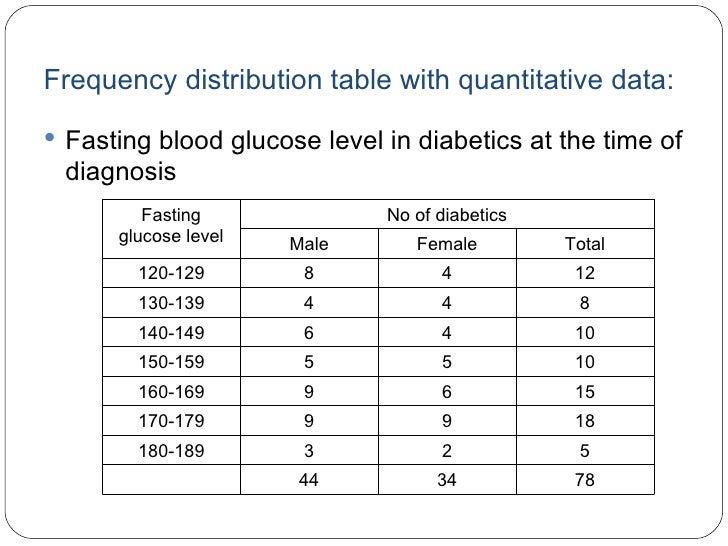 types of distribution in statistics pdf