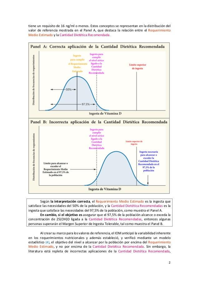2 tiene un requisito de 16 ng/ml o menos. Estos conceptos se representan en la distribución del valor de referencia mostra...