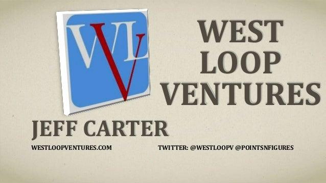 JEFF CARTER WESTLOOPVENTURES.COM TWITTER: @WESTLOOPV @POINTSNFIGURES WEST LOOP VENTURES