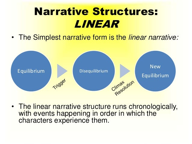 an analysis of wyndhams narrative structure in the story meteor Start studying film final learn meaning lies beneath the surface of story and structure of to describe a certain kind of narrative structure that has.