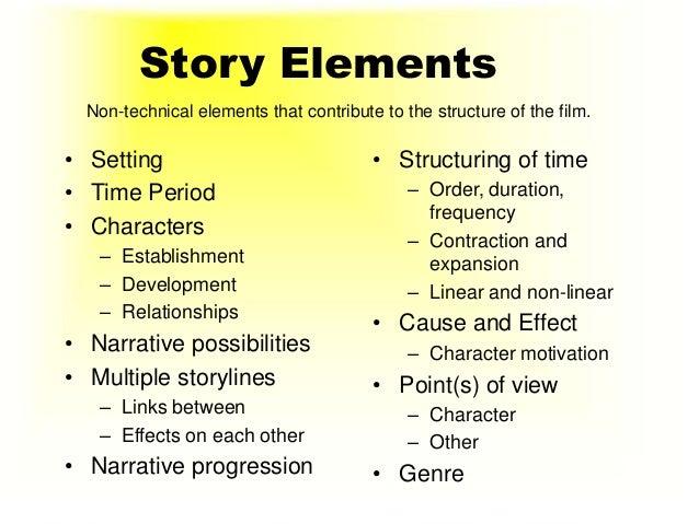 parts of a narrative essay