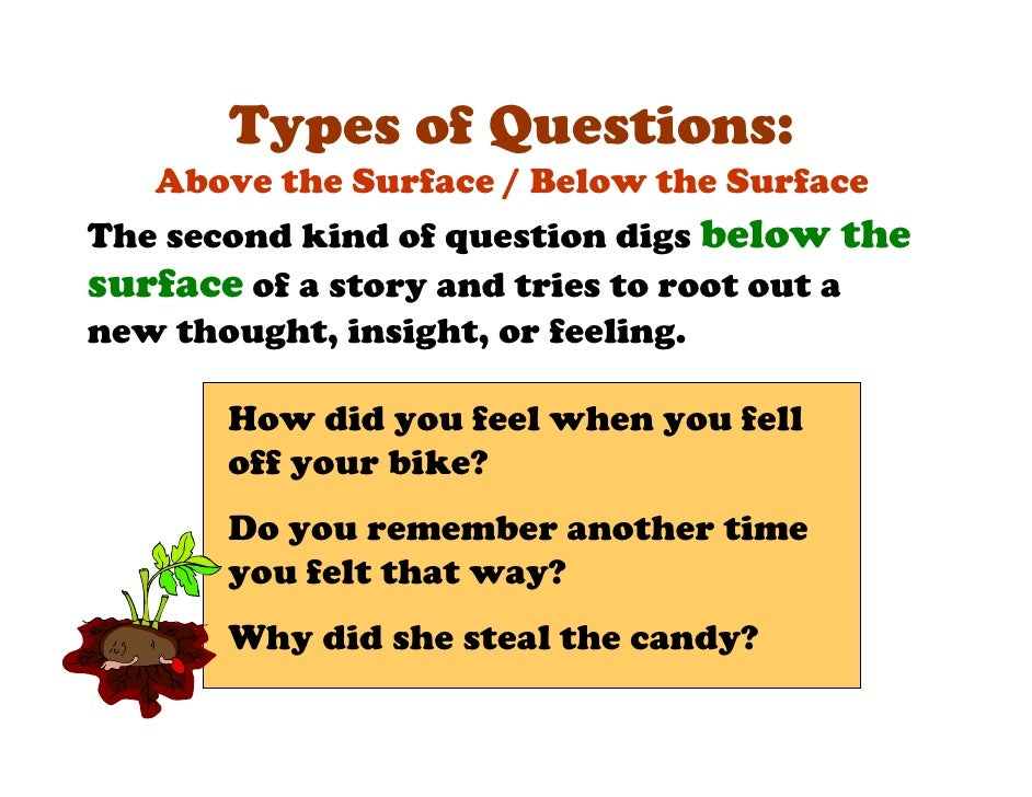 types of story leads Answerscom ® categories uncategorized what are the types of leads what are the types of leads  a news story is written in various formats basically,.