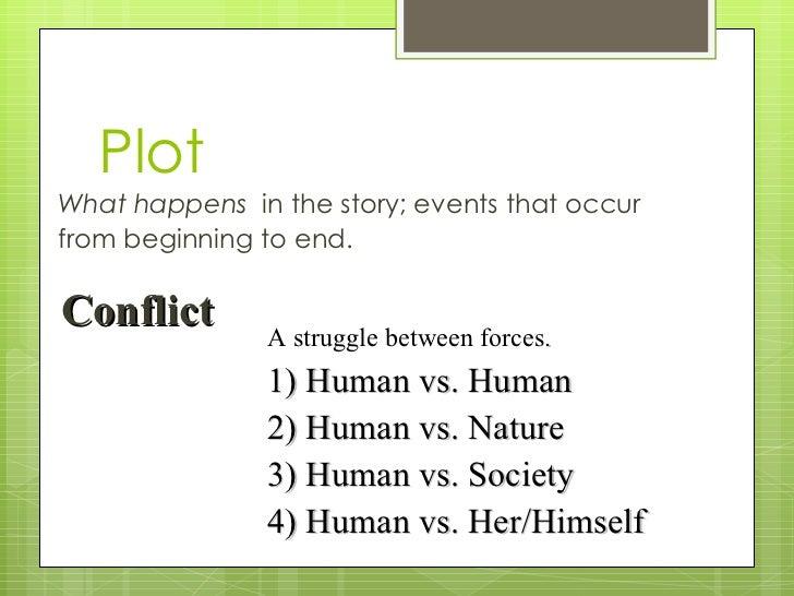 conflict occurs between powerful powerless essay
