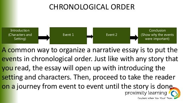 narrative essay order A narrative essay aims to tell a story, often a personal event that means something to the writer the overall structure of a narration may differ in some ways from description, argument and expository models such as comparison/contrast essays.