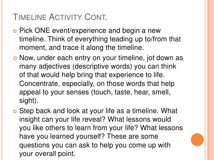 extended essay timeline
