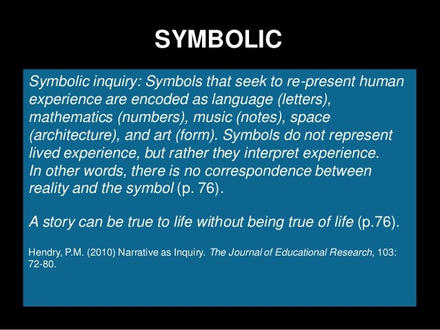 How did the symbolists present the human experience