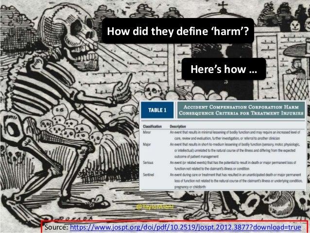 How did they define 'harm'? Here's how … Source: https://www.jospt.org/doi/pdf/10.2519/jospt.2012.3877?download=true @Tayl...