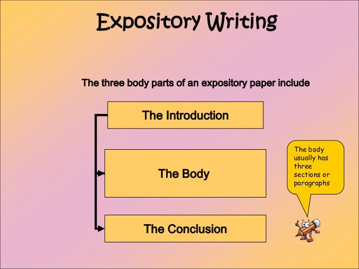 components of a narrative and expository essay