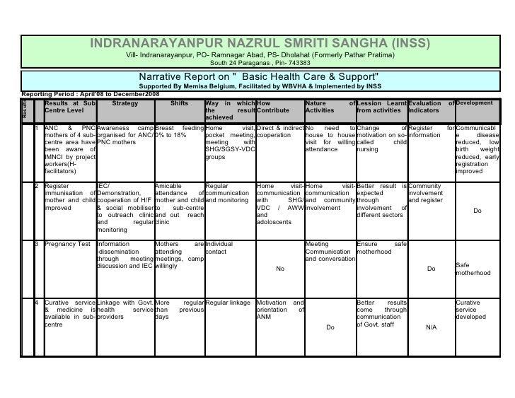INDRANARAYANPUR NAZRUL SMRITI SANGHA (INSS)                                        Vill- Indranarayanpur, PO- Ramnagar Aba...