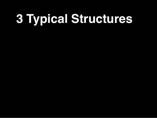 3 Typical Structures  • Marketing pitch  • The hero's journey  • 5-Paragraph theme