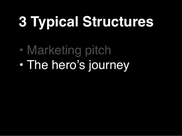 Marketing Pitch  Problem