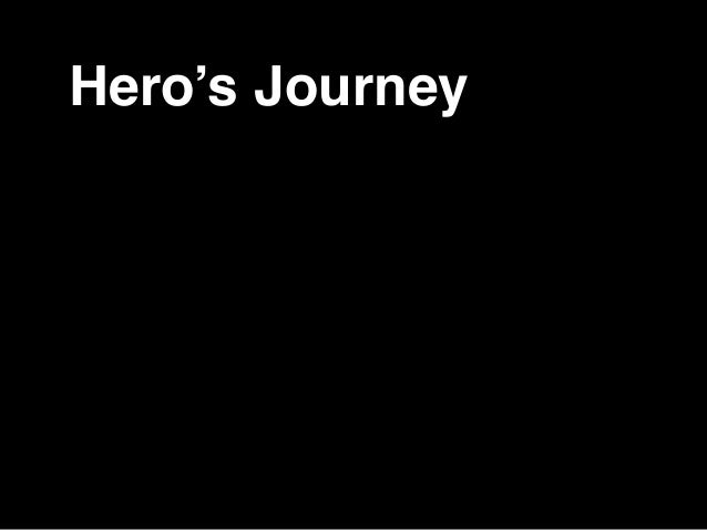 Hero's Journey  Character Introduced  Situation  Challenges/Trials