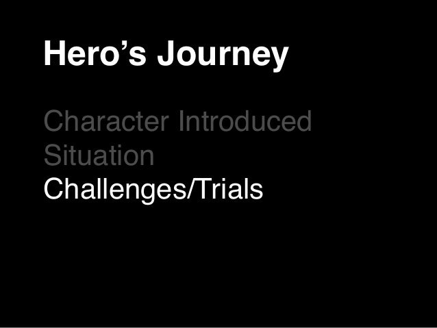 Hero's Journey  Character Introduced  Situation  Challenges/Trials  Hero Resolves Challenges  Victory!