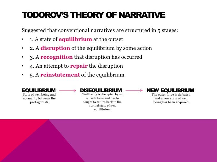 narrative theory Overview of narrative theories overview of narrative theories they are survivors if you don t have respect for their strength, you can t be of any help.