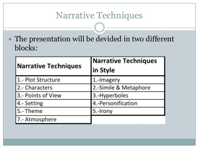 narrative techniques essay Free printable narrative essay assignments to use in your classroom or to improve your narrative writing skills, a great resource.