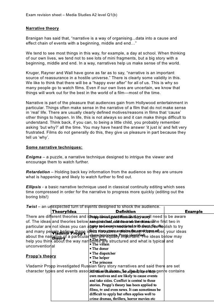 Exam Revision Sheet U2013 Media Studies A2 Level Q1(b)Narrative TheoryBranigan  Has Said ...