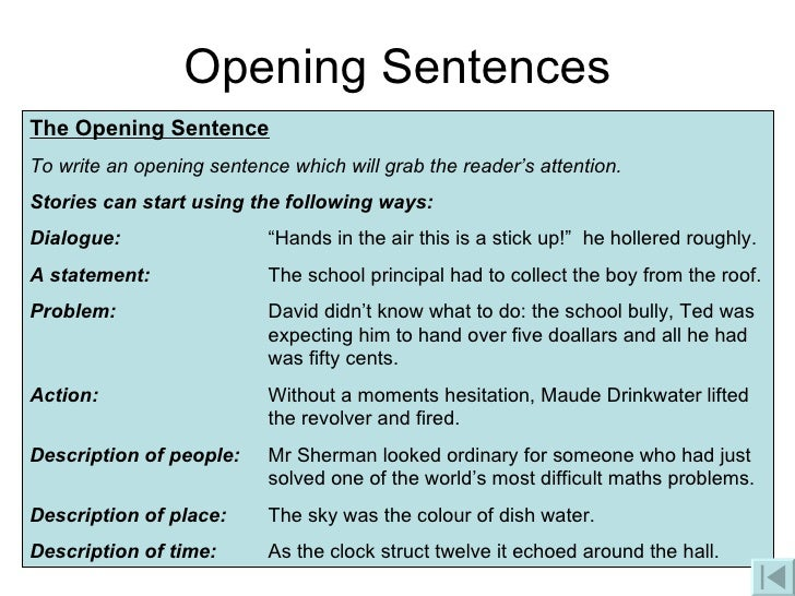good opening sentences for essays about yourself Let's take a look at how to start a narrative essay a good hook sentence grabs your audience and nothing you learn in the first seventeen years of your.