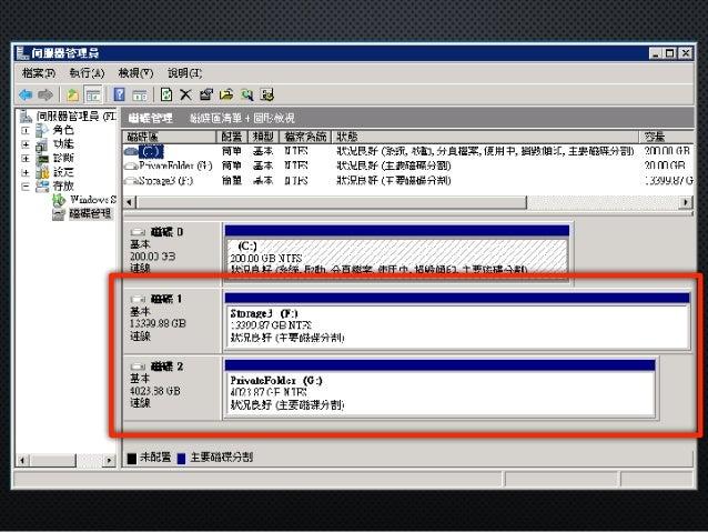 伺服器虛擬化