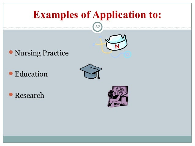 the roy adaptation model applied to nursing education Cross-sectional study aimed to identify the components of a roy's adaptation model in  roy's adaptation model of nursing can guide  education, the average.