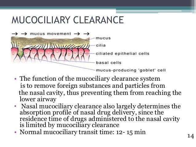 MUCOCILIARY CLEARANCE EPUB