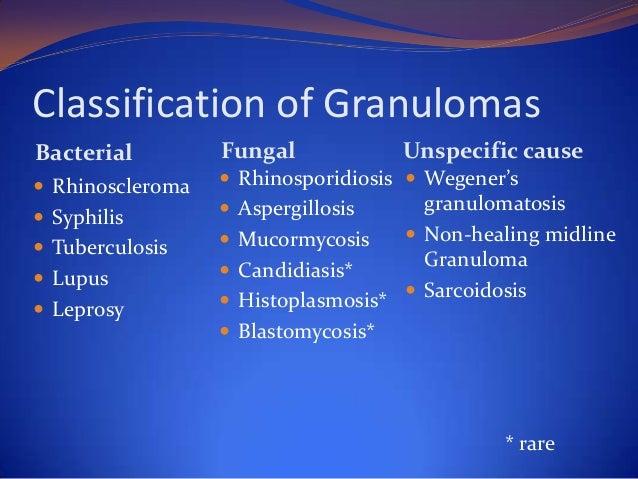 Respiratory Scleroma or Mikulicz disease