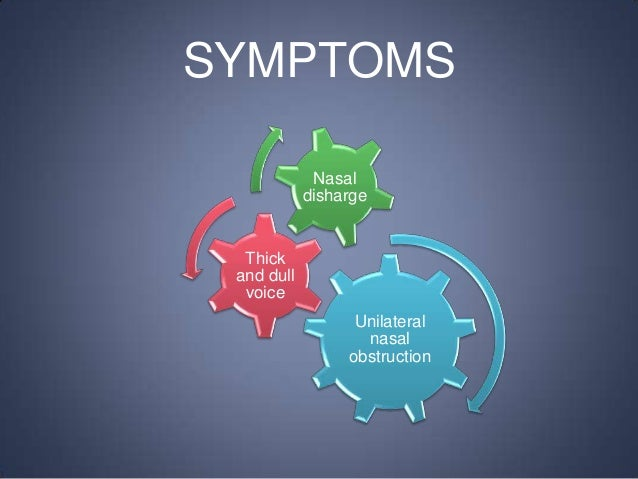 SYMPTOMS Nasal disharge  Thick and dull voice Unilateral nasal obstruction