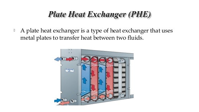 Dairy Plate Heat Exchanger Diagram Wiring Diagrams