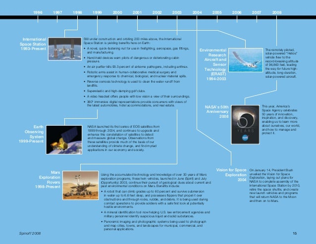 Spinoff, 2008: 50 Years of NASA-Derived Technologies  Paperback