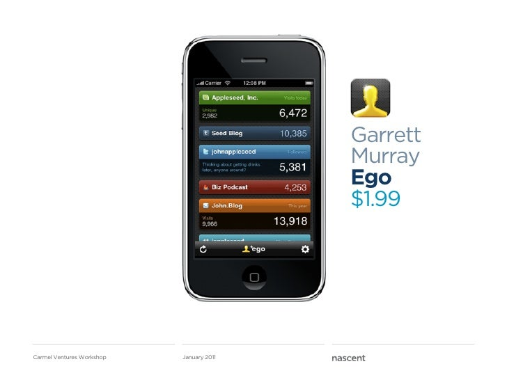 Garrett                                          Murray                                          Ego                      ...