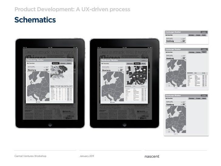 Product Development: A UX-driven processSchematicsCarmel Ventures Workshop   January 2011