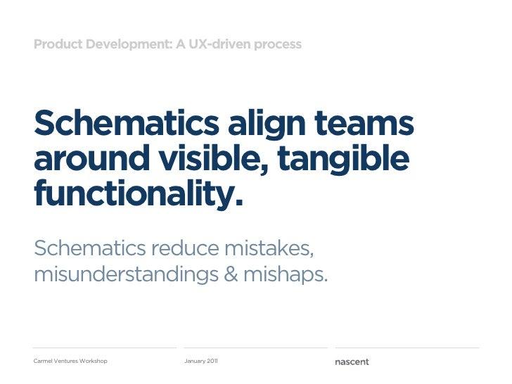 Product Development: A UX-driven processSchematics align teamsaround visible, tangiblefunctionality.Schematics reduce mist...