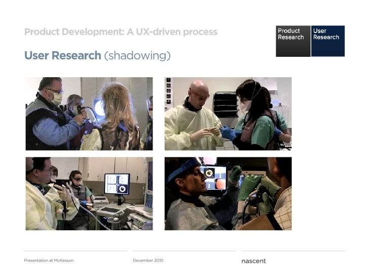 Product Development: A UX-driven processUser Research (shadowing)Presentation at McKesson   December 2010