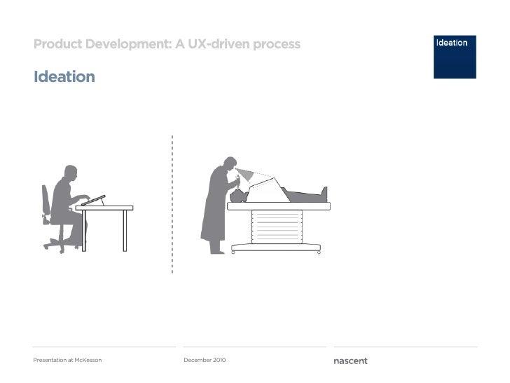 Product Development: A UX-driven processIdeationPresentation at McKesson   December 2010