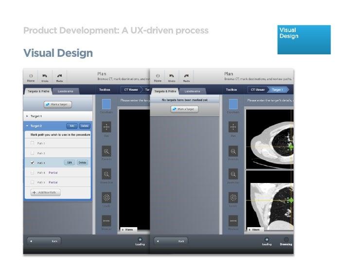 Product Development: A UX-driven processVisual Design