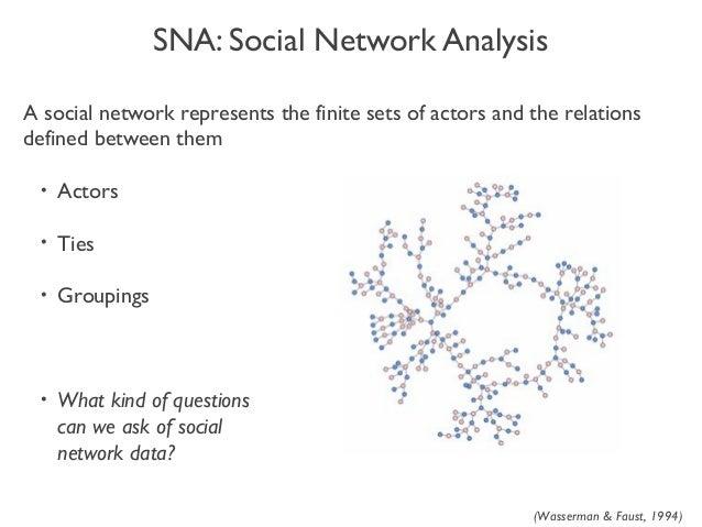 network analysis definition
