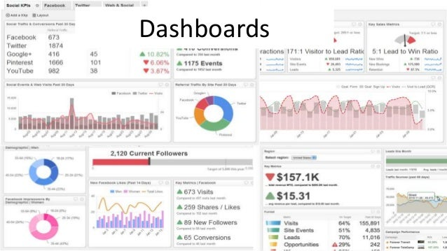 Sales Dashboard Excel - Gse.Bookbinder.Co