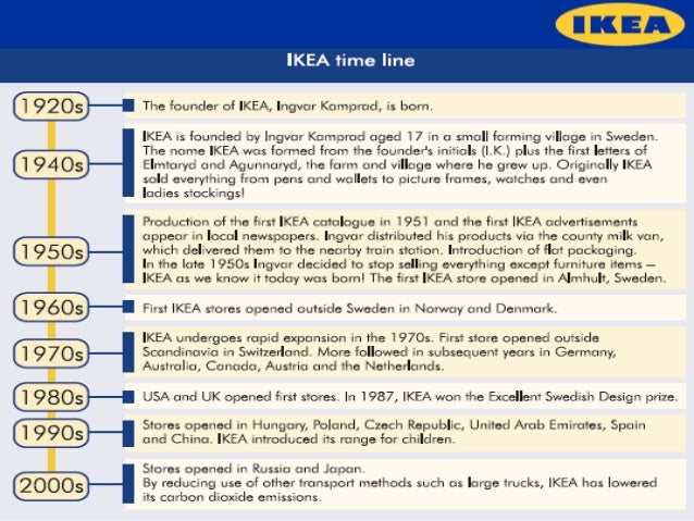 hrm strategy in a case study on ikea essay Human resource management (bmhr5103) case study of  strategic human resource management in ikea 1   this essay  discusses human resource management improving job satisfaction creating  employment.