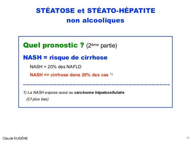 STÉATOSE et STÉATO-HÉPATITE non alcooliques Quel pronostic ? (2ème partie) NASH = risque de cirrhose NASH = 20% des NAFLD ...