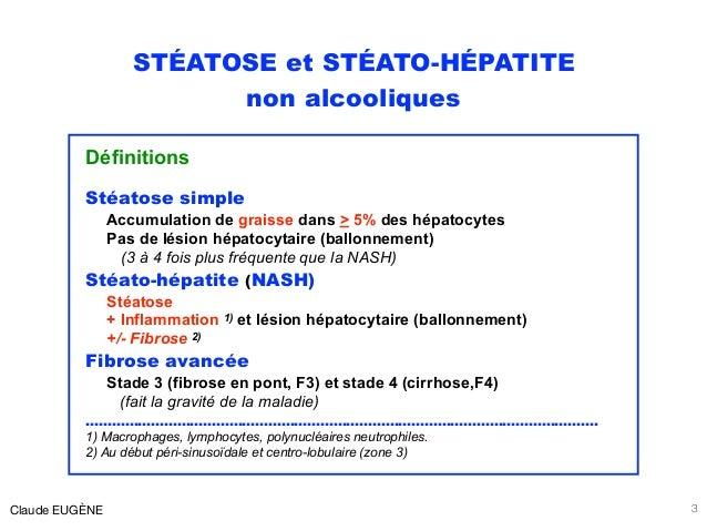 STÉATOSE et STÉATO-HÉPATITE non alcooliques Définitions Stéatose simple Accumulation de graisse dans > 5% des hépatocytes ...