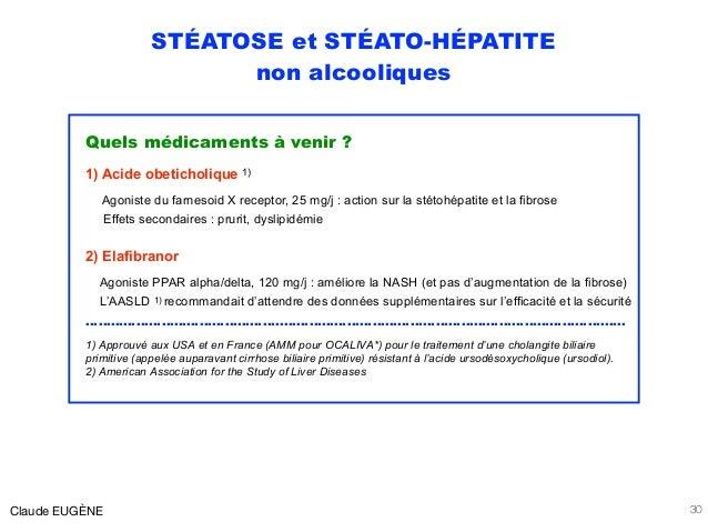 STÉATOSE et STÉATO-HÉPATITE non alcooliques Quels médicaments à venir ? 1) Acide obeticholique 1)  Agoniste du farnesoid ...