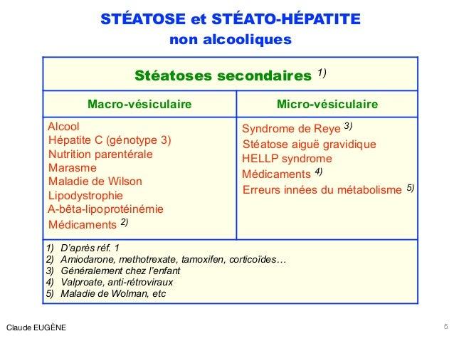STÉATOSE et STÉATO-HÉPATITE non alcooliques Claude EUGÈNE 5 Stéatoses secondaires 1) Macro-vésiculaire Micro-vésiculaire A...