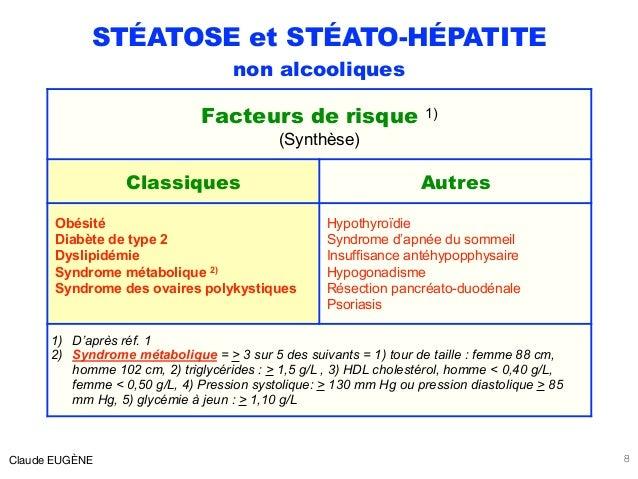 STÉATOSE et STÉATO-HÉPATITE non alcooliques Claude EUGÈNE 8 Facteurs de risque 1) (Synthèse) Classiques Autres Obésité Dia...