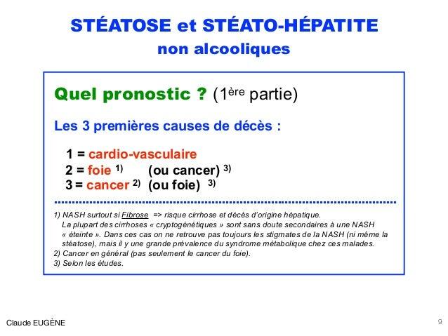 STÉATOSE et STÉATO-HÉPATITE non alcooliques Quel pronostic ? (1ère partie) Les 3 premières causes de décès : 1 = cardio-va...