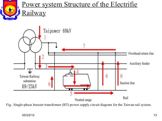 Magnetic Levitation Projects Of Circuit Diagram | Maglev Train