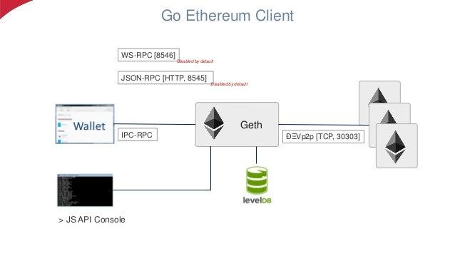 How to develop Decentralized App (ĐApp) on Ethereum