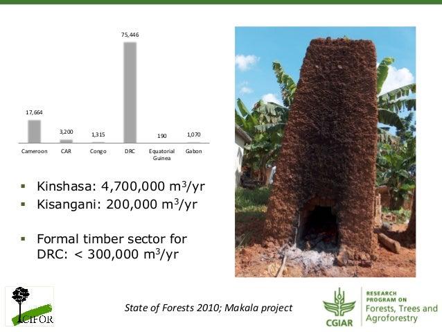 § Kinshasa: 4,700,000 m3/yr§ Kisangani: 200,000 m3/yr§ Formal timber sector forDRC: < 300,000 m3/yr17,664 3,200 ...
