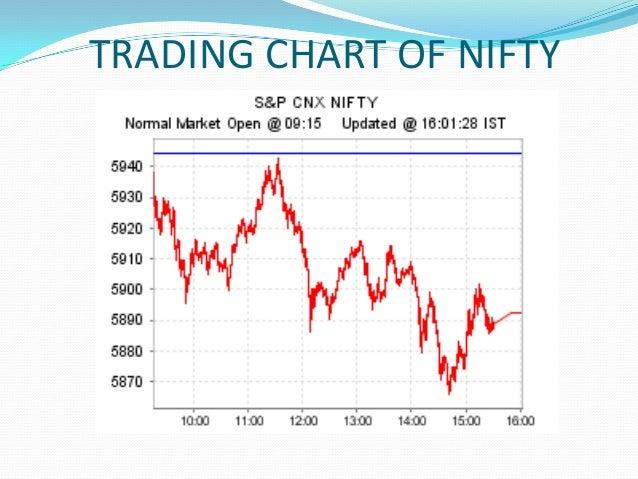 Basics of options trading in india pdf