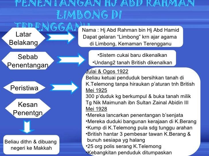 Mat Salleh Sejarah Tingkatan 5 Slaid Sejarah Tingkatan