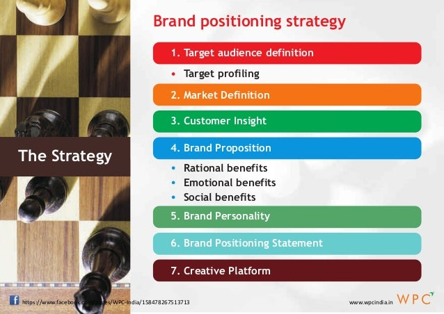 marketing strategy of crocin General manager - marketing (boost) at gsk consumer healthcare india with   long term and short-term brand growth strategy and driving in-market execution   cr pain relief category comprising of 3 brands – iodex, crocin and voltaren.
